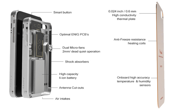 Optimal Thermal Protection Case2